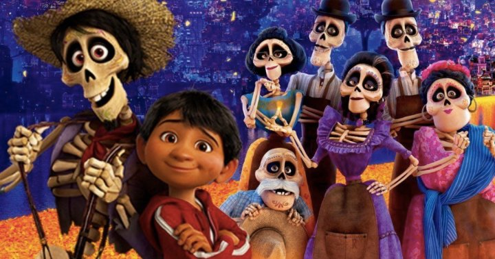 Coco Review (2017)